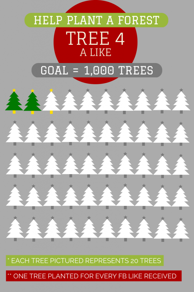 Help plant 1,000 trees this holiday season! New Leaf Energy will plant a tree for every new like of its #PlantingWithPablo page. Imagine the difference we can make with just a simple click