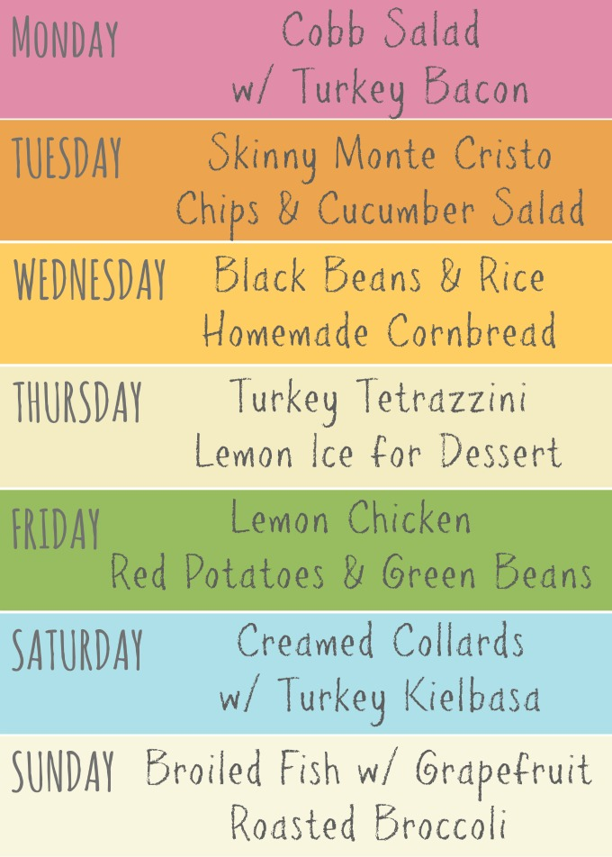 Week's worth of meals for a family - March 2014