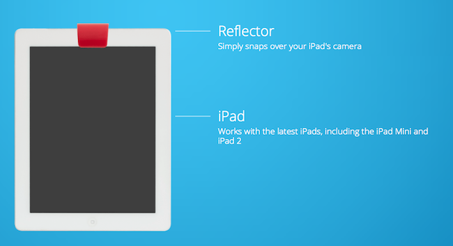 Osmos reflector for iPad. Changing the way your kids interact with technology, for the better.